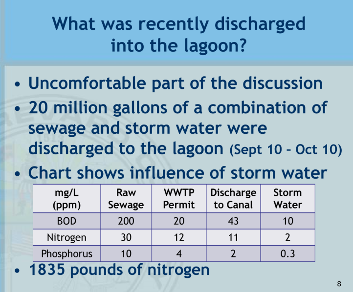 What was discharged into lagoon